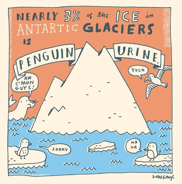 Font - NEARLY 3% o theCE im ANTARTIC GLACIERS IS URINE PENGUIN YUCK AW CIMON GUY S HA SORRY HA LoWERY w.wH.amgs