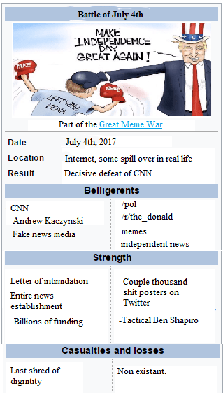 Wiki style meme of the battle of July 4th between CNN and some kid
