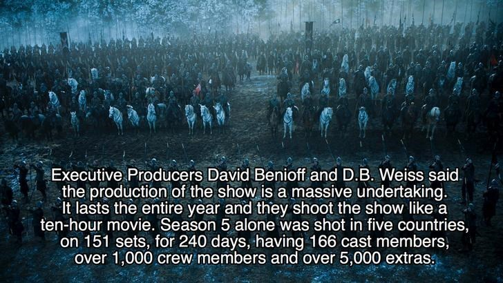 Text - Executive Producers David Benioff and D.B. Weiss said. the production of the show is a massive undertaking. It lasts the entire year and they shoot the show like a ten-hour movie. Season 5 alone was shot in five countries, on 151 sets, for 240 days, having 166 cast members, over 1,000 crew members and over 5,000 extras