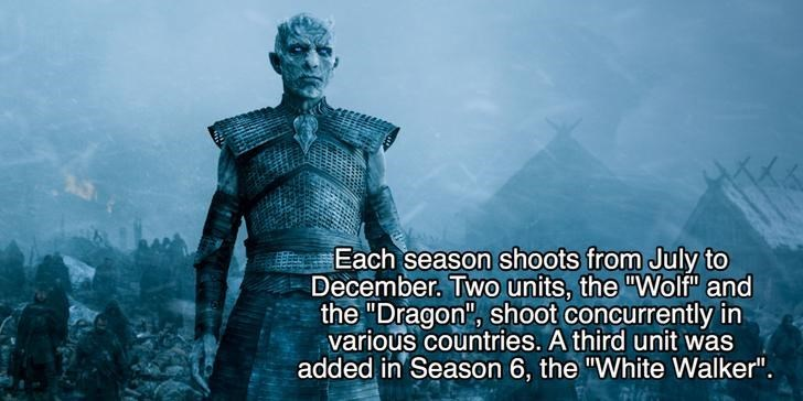"""Human - Each season shoots from July to December. Two units, the """"Wolf"""" and the """"Dragon"""", shoot concurrently in various countries. A third unit was added in Season 6, the """"White Walker""""."""