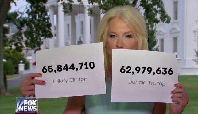 Blond - 65,844,710 62,979,636 Hillary Clinton Donald Trump FOX NEWS