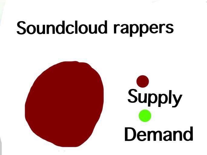 Text - Soundcloud rappers Supply Demand