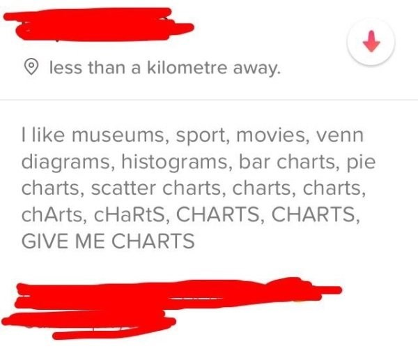 Tinder profile of someone who clearly like charts, alot.