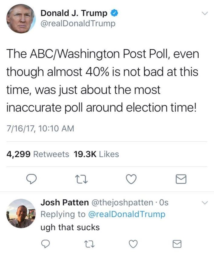 Text - Donald J. Trump @realDonaldTrump The ABC/Washington Post Poll, even though almost 40% is not bad at this time, was just about the most inaccurate poll around election time! 7/16/17, 10:10 AM 4,299 Retweets 19.3K Likes Josh Patten @thejoshpatten Os Replying to @realDonaldTrump ugh that sucks