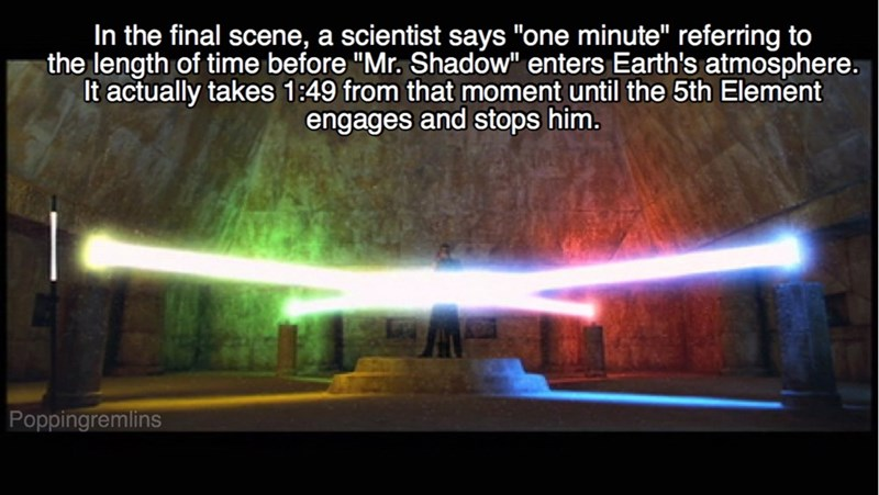 """Light - In the final scene, a scientist says """"one minute"""" referring to the length of time before """"Mr. Shadow"""" enters Earth's atmosphere. It actually takes 1:49 from that moment until the 5th Element engages and stops him. Poppingremlins"""