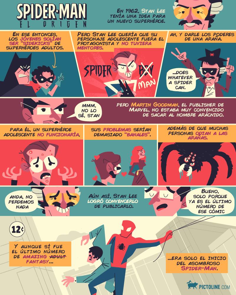 vineta sobre el nacimiento de spiderman