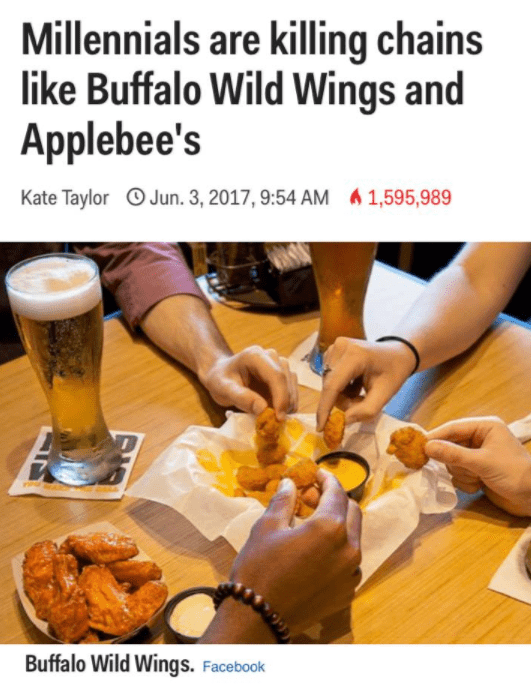 Junk food - Millennials are killing chains like Buffalo Wild Wings and Applebee's Kate Taylor Jun. 3, 2017, 9:54 AM 1,595,989 Buffalo Wild Wings. Facebook