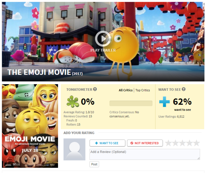 The Emoji Movie on Rotten Tomatoes getting a 0%
