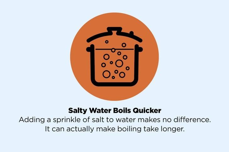 Logo - Salty Water Boils Quicker Adding a sprinkle of salt to water makes no difference. It can actually make boiling take longer.