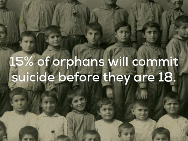 Sad fact about how 15% of orphans commit suicide before turning 18