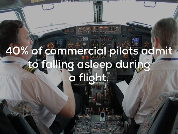 Scary fact about how 40% of commercial pilots admit falling asleep in flight.