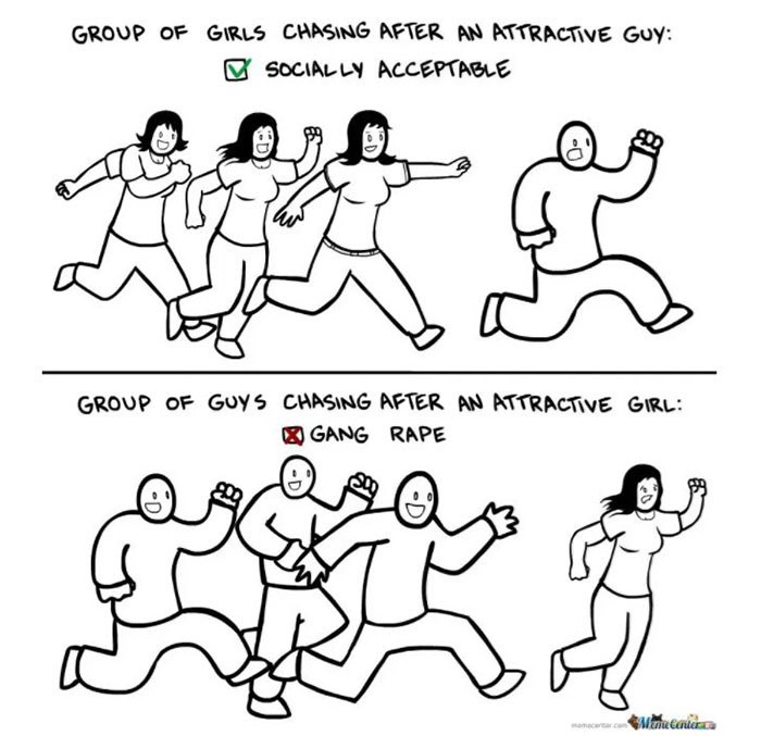 White - GROUP OF GIRLS CHASING AFTER AN ATTRACTIVE GUy: SOCIALLY ACCEPTABLE GROUP OF Guys CHASING AFTER AN ATTRACTIVE GIRL: GANG RAPE mamacantar.ce