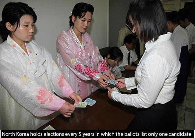 Event - North Korea holds elections every 5 years in which the ballots list only one candidate