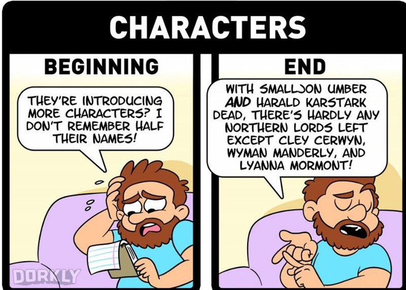 Cartoon - CHARACTERS BEGINNING END WITH SMALLON UMBER AND HARALD KARSTARK DEAD, THERE'S HARDLY ANY NORTHERN LORDS LEFT EXCEPT CLEY CERWYN, WYMAN MANDERLY, AND LYANNA MORMONT! THEY'RE INTRODUCING MORE CHARACTERS? I DON'T REMEMBER HALF THEIR NAMES! DORKLY