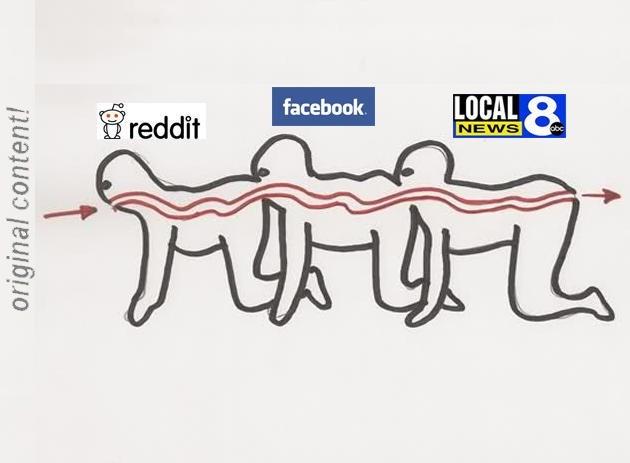 Text - LOCAL facebook NEWS reddit Fy UFZ original content!