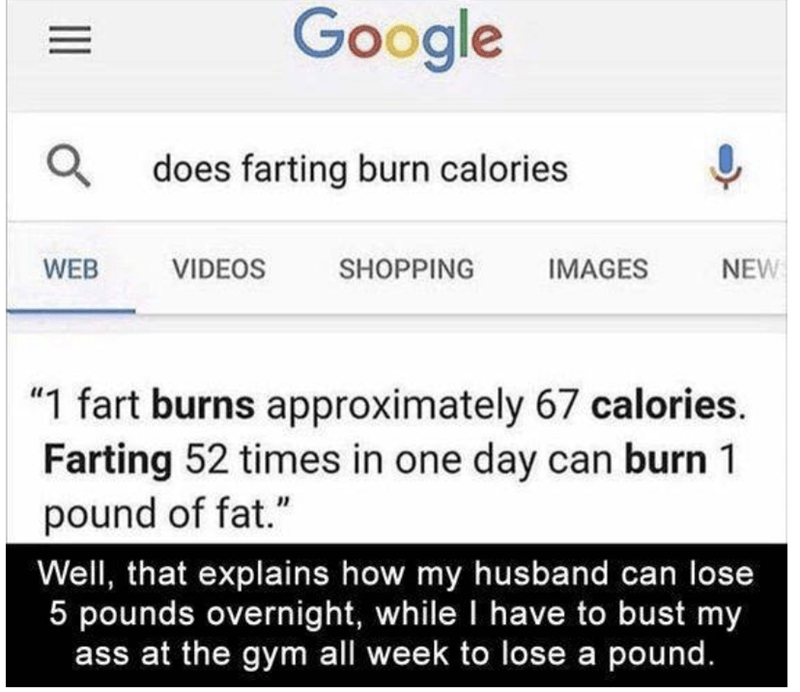"""Text - Google does farting burn calories WEB VIDEOS SHOPPING IMAGES NEW """"1 fart burns approximately 67 calories. Farting 52 times in one day can burn 1 pound of fat."""" Well, that explains how my husband can lose 5 pounds overnight, while I have to bust my ass at the gym all week to lose a pound. II"""