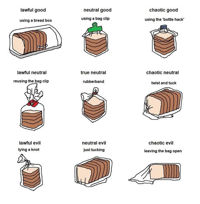 Funny meme about bread storage.