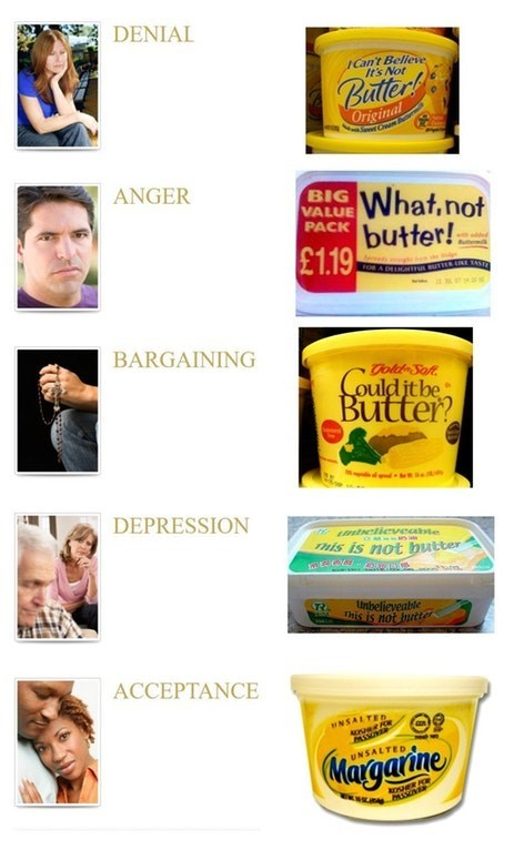 Funny meme about the five stages of grief using butter spreads.