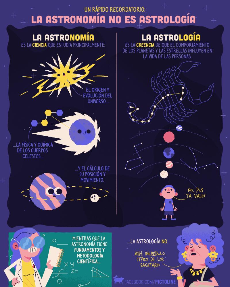 vineta sobre la diferencia entre astronomía y astrología