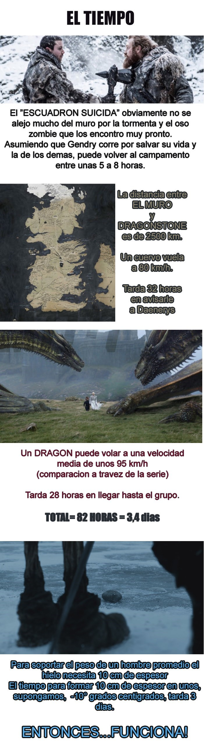 teoria del ultimo episodio de game of thrones