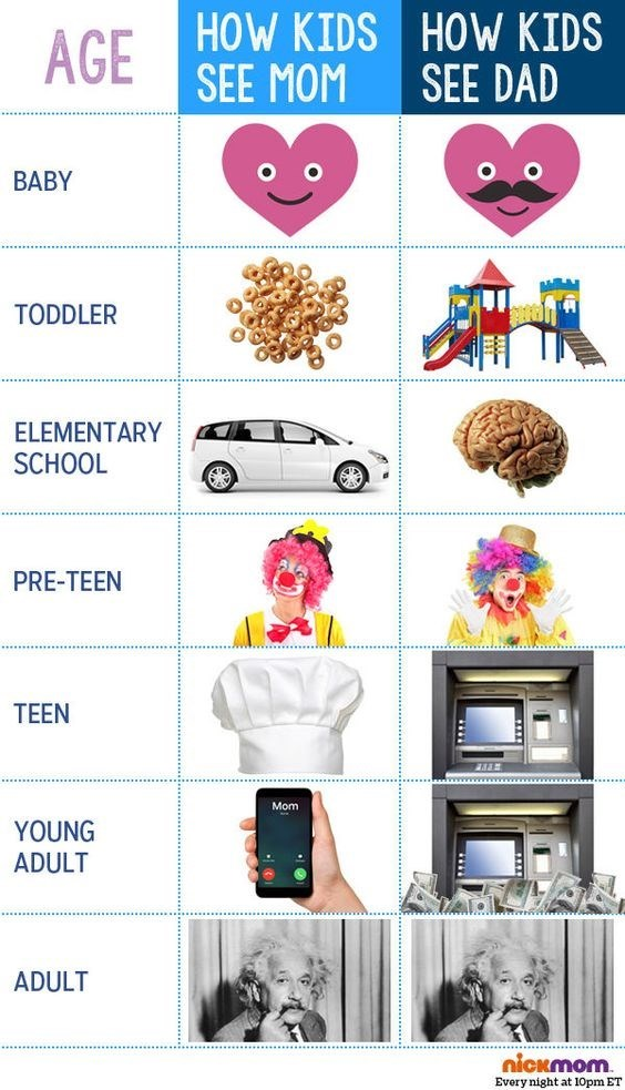kids parenting dad cheezcake mom - 9070570496