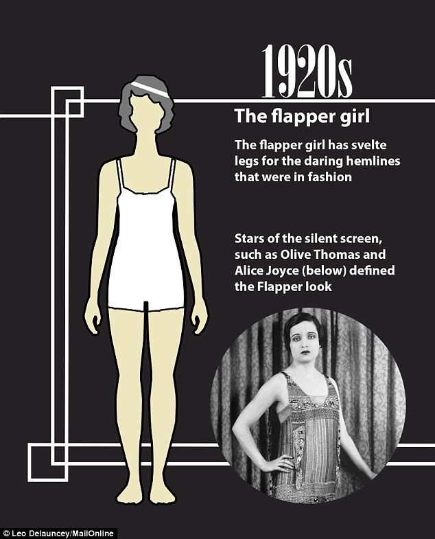 Joint - 1920s The flapper girl The flapper girl has svelte legs for the daring hemlines that were in fashion Stars of the silent screen, such as Olive Thomas and Alice Joyce (below) defined the Flapper look Leo Delauncey/MailOnline