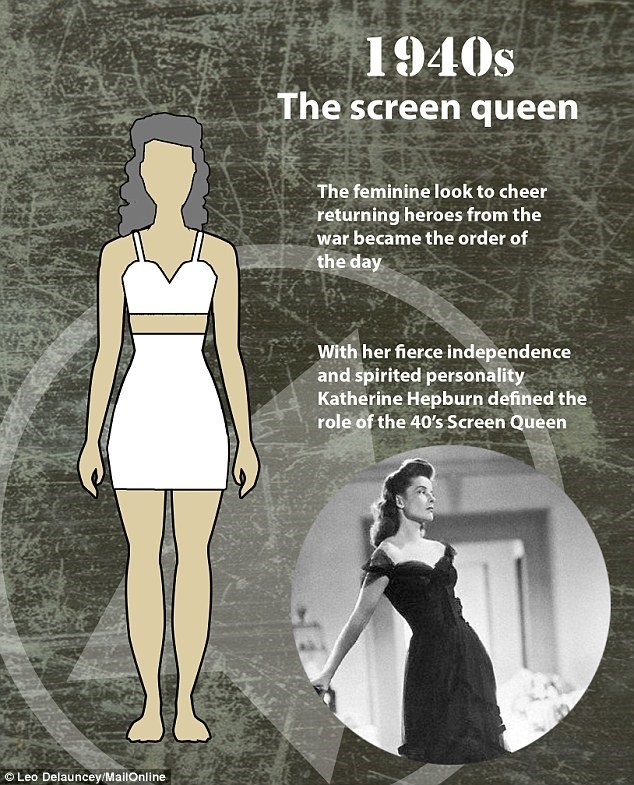 Dress - 1940s The screen queen The feminine look to cheer returning heroes from the war became the order of the day With her fierce independence and spirited personality Katherine Hepburn defined the role of the 40's Screen Queen OLeo Delauncey/MailOnline