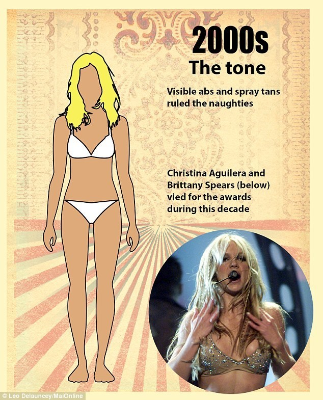 Cartoon - 2000s The tone Visible abs and spray tans ruled the naughties Christina Aguilera and Brittany Spears (below) vied for the awards during this decade OLeo Delauncey/MaiOnline