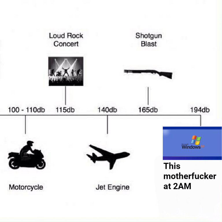 dank meme illustrating how loud it is to turn on a Windows XP computer at night