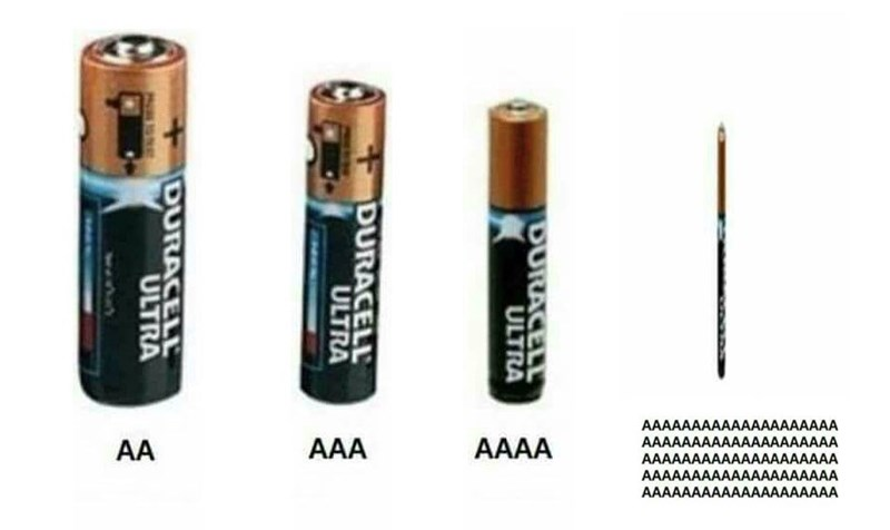 funny meme about battery size names