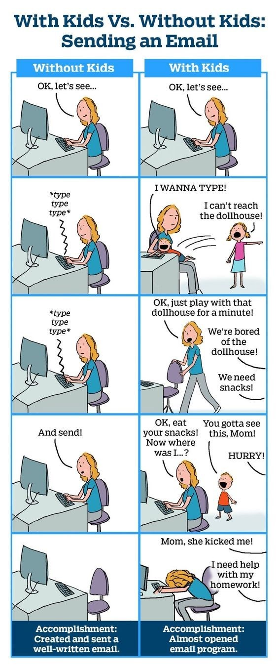Cartoon - With Kids Vs. Without Kids: Sending an Email With Kids Without Kids OK, let's see... OK, let's see... I WANNA TYPE! *type type type* I can't reach the dollhouse! OK, just play with that dollhouse for a minute! *type type type* We're bored of the dollhouse! We need snacks! OK, eat You gotta see this, Mom! your snacks Now where And send! was I...? HURRY! Mom, she kicked me! I need help with my homework! Accomplishment: Almost opened email program. Accomplishment: Created and sent a well-