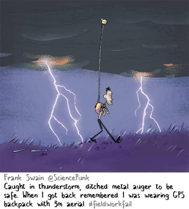 Lightning - Frank Swain eScience Punk Caught in thunderstorm, ditched metal auger to be safe. When I got back remembered I was wearing GPS backpack with 3m aerial fieldworkfail