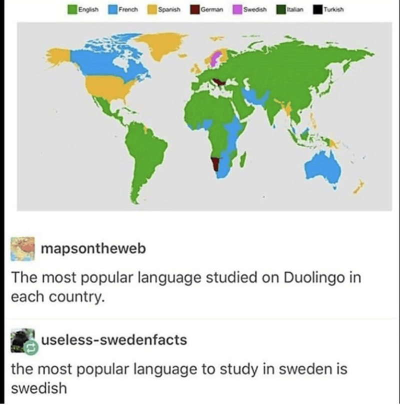 Someone pointing out that the most popular language in Sweden is Swedish. Who would have thought?