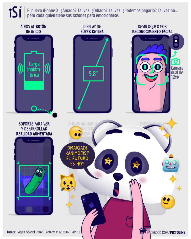 caracteristicas del nuevo iphone x