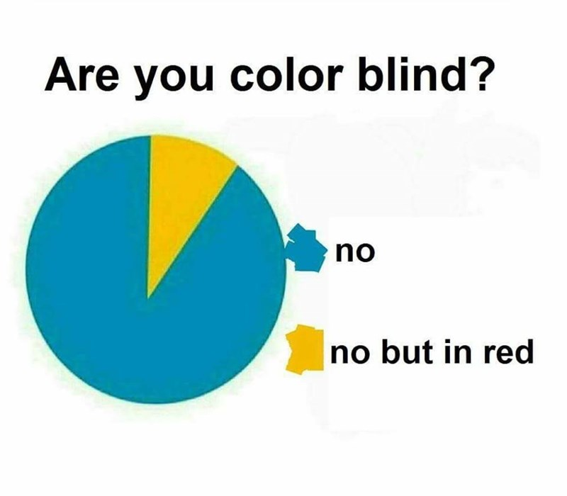 Funny meme about pie charts and color blindness.