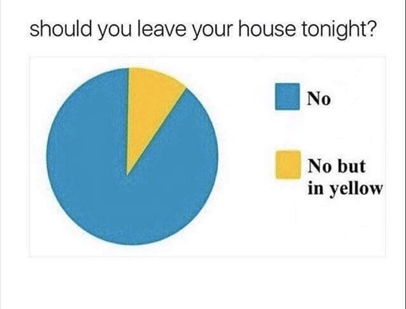 Funny meme about not wanting to leave the house.
