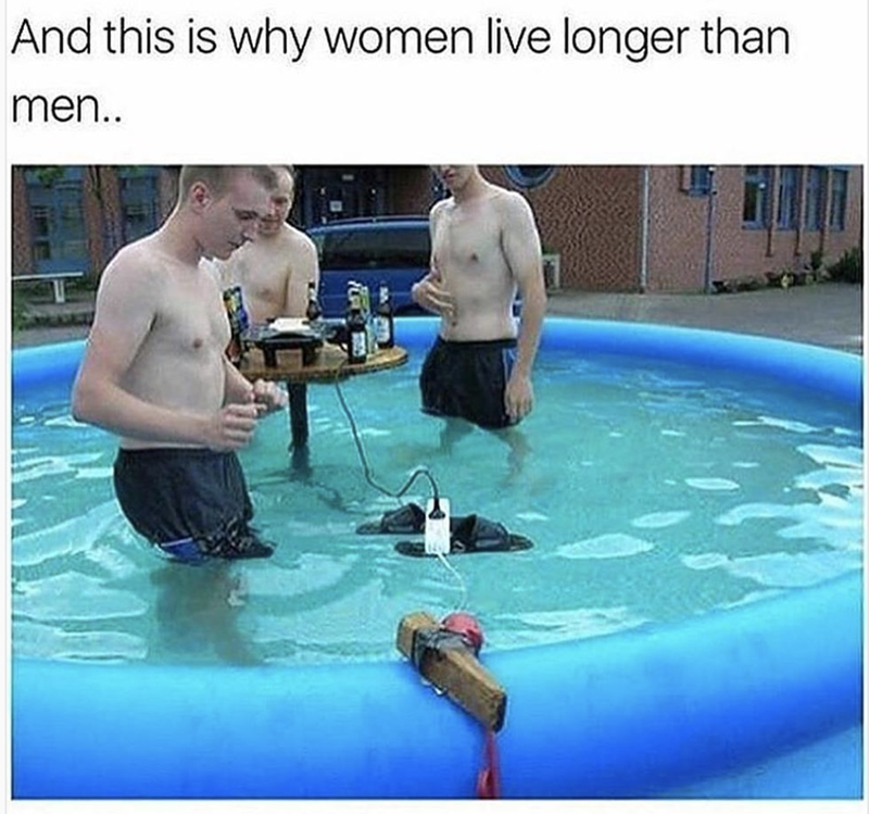 Weekend meme about men living dangerously with pic of 3 guys in a hot tub with electric wires