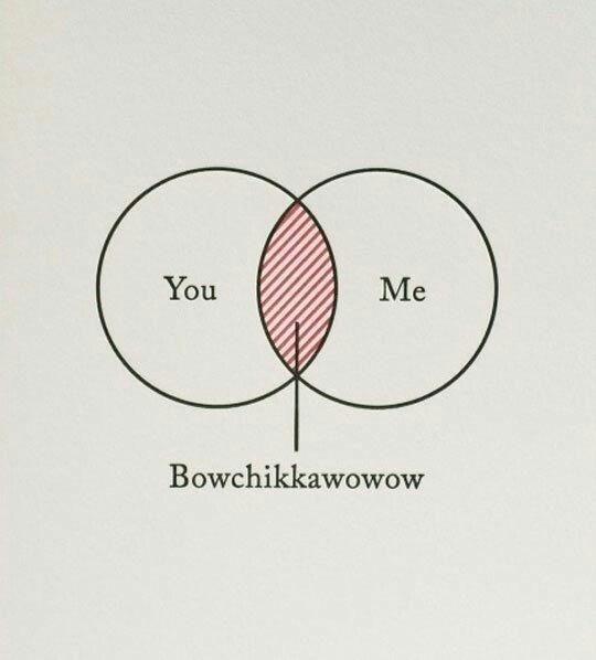 Text - Me You Bowchikkawowow