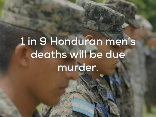 Military camouflage - 1 in 9 Honduran men's deaths will be due murder.