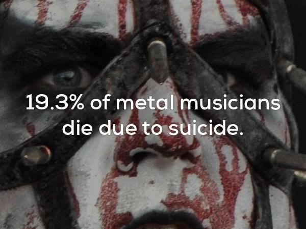 Flesh - 19.3% of metal musicians die due to suicide.