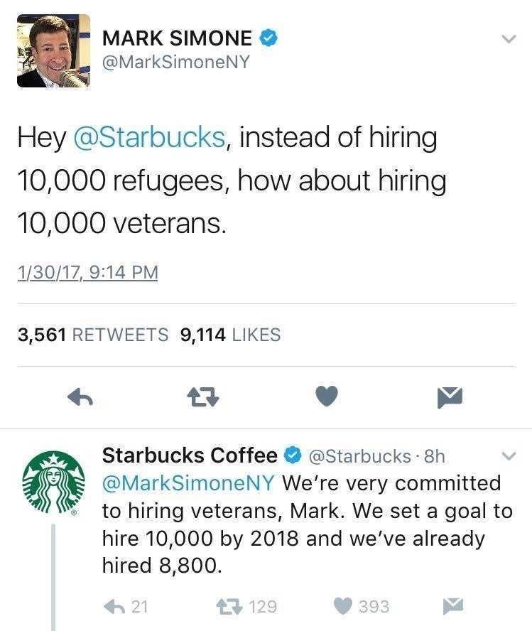 twitter Hey @Starbucks, instead of hiring 10,000 refugees, how about hiring 10,000 veterans. 1/30/17, 9:14 PM 3,561 RETWEETS 9,114 LIKES Starbucks Coffee @Starbucks 8h @MarkSimoneNY We're very committed to hiring veterans, Mark. We set a goal to hire 10,000 by 2018 and we've already hired 8,800 21 129 393