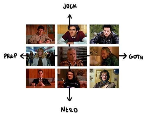 Facial expression - JocK PREP GOTH NERO