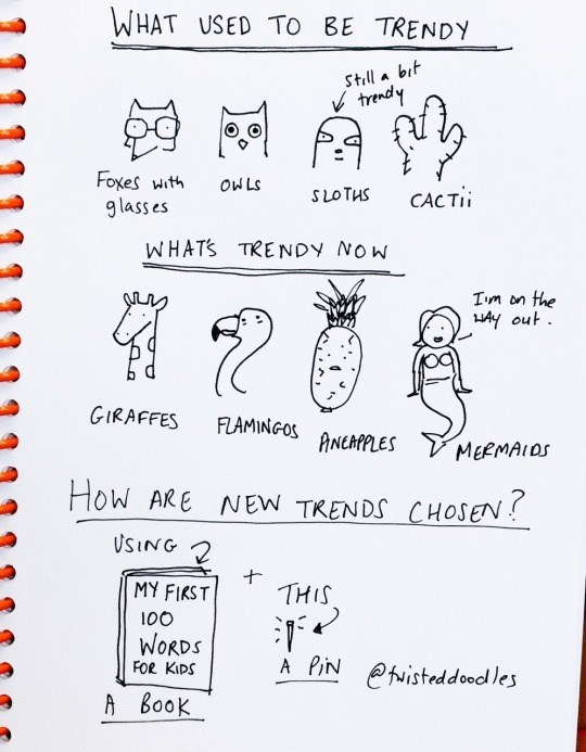 Text - WHAT USED TO BE TRENDY Still a bit trendy ি Foxes with g lasses OWLS S LOTHS CACTii WHATS TRENDY NOW Iim on the HAy out GIRAFFES FLAMINGOS NEAPLES MEPMAIOS How ARE NEW TRENDS CHOSEN USING MY FIRST THIS 00 WORDS A PiN isteddood les FOR KIDS A Book