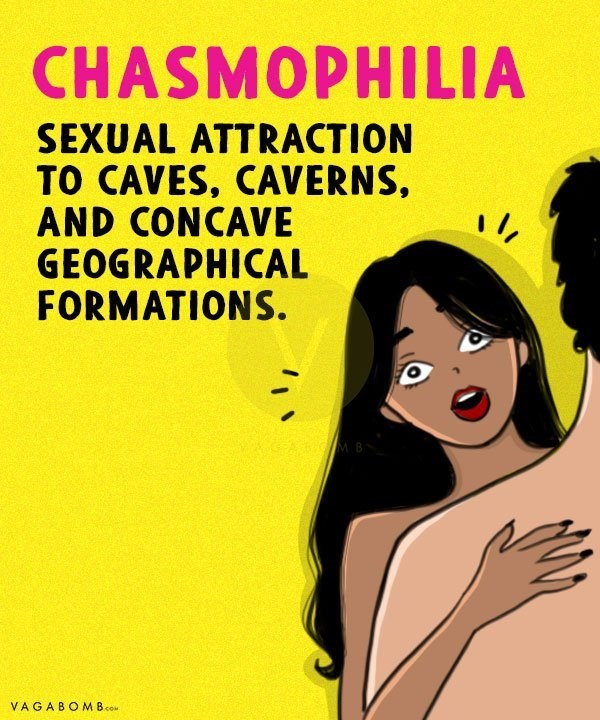 Text - CHASMOPHILIA SEXUAL ATTRACTION TO CAVES, CAVERNS, AND CONCAVE GEOGRAPHICAL FORMATIONS VAGABOMB.co