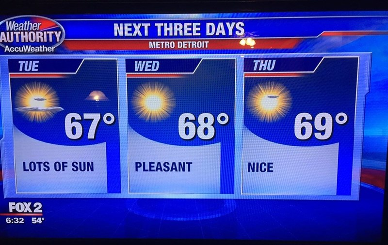 Funny 69 meme with the weather channel.