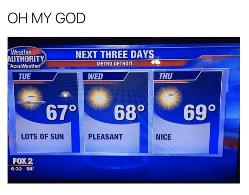 Weather report that just came out funny because of the 69 degrees involved