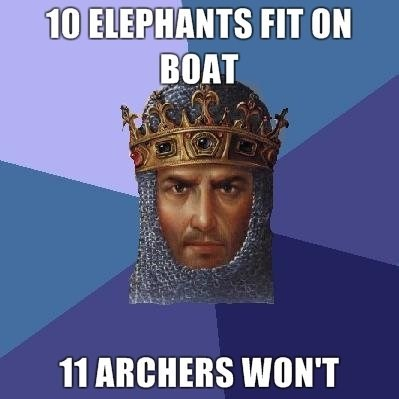 Text - 10 ELEPHANTS FIT ON BOAT 11 ARCHERS WON'T