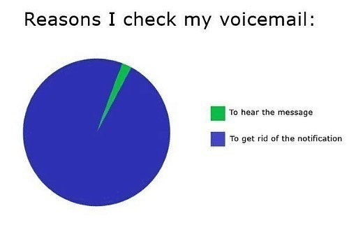 Funny meme about voicemail.