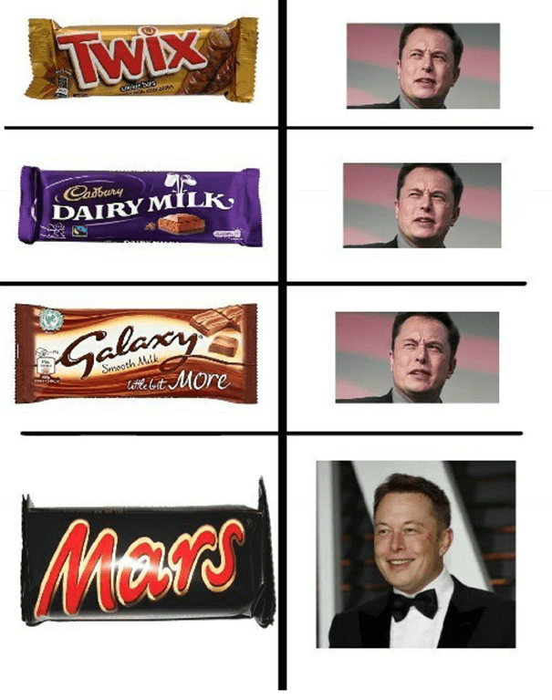 Funny meme about Elon Musk only liking Mars candy bars.