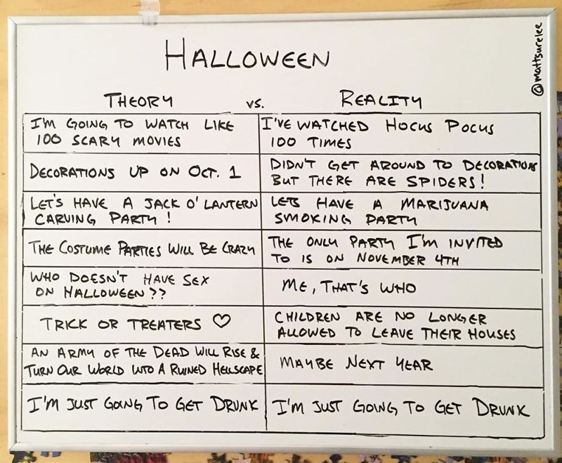 Text - HALLOWEEN REALITY THEORY vs. I'VE WATCHED Hocus Pocus I00 TIMES TM GOING TO WATCH LIKE 100 SCARY movies DIDNT GET AROUND TO DECORATION BuT THERE ARE SPIDERS! DECORATIONS UP ON OCT. 1 LETS HAVE A JACK O' LANTERN LES HAVE CARUING PART A MARIJUANA SMOKING PART THE COSTUME PARTES WL Be RAZN THE ONLA PART Im INYTE To IS ON NOVEMBER 4TH WHo DOESN'T HAVE SEX ON HALLOWEEN Me, THAT'S WHO CHILDREN ARE NO LoNER AuowED TO LEAVE THEIR Houses TRICK OR TREATERS AN ARM OF THE DEAD Wu RISE & TURN OUR WRLD